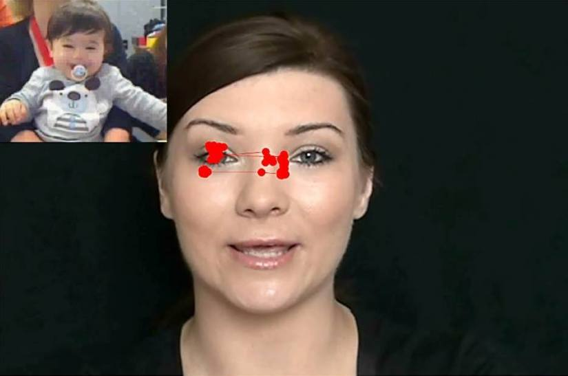 eye-tracking study Arian